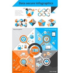 Data secure infographics vector