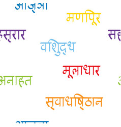Seamless pattern with names of chakras in sanskrit vector
