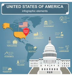 United States of America infographics statistical vector image vector image
