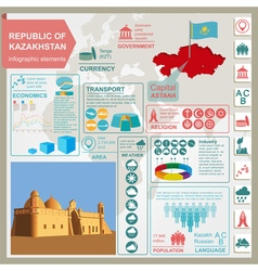 Kazakhstan infographics statistical data sights vector