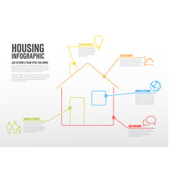 Thinline housing infographic template vector