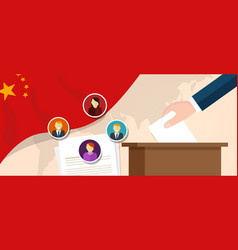 China democracy political process selecting vector