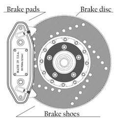 Brake disc with caliper vector