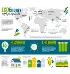 Eco energy infographic presentation poster vector