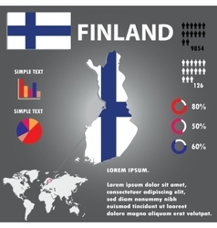 Finland country infographics template vector
