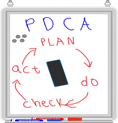White board plan vector