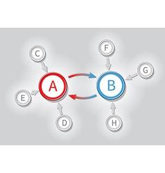 Abstract graph vector