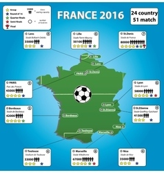 France soccer stadium map and infographics vector