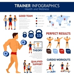 Trainer infographics set vector
