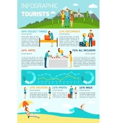 Tourist infographics set vector
