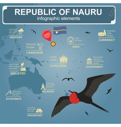 Nauru infographics statistical data sights vector