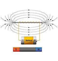Diagram showing magnetic field with battery vector image