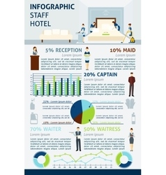 Hotel staff infographics vector