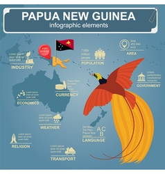 Papua new guinea infographics statistical data vector