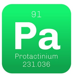 Protactinium chemical element vector