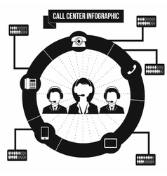 Support call center infographic vector