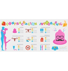Contraception methods graphic template birth vector