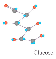 Glucose 3d molecule chemical science vector