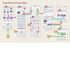 Web store checkout process prototype framework vector