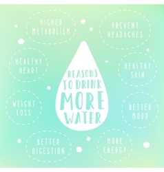 Reasons to drink more water vector