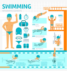 Swimming pool flat infographic elements and types vector