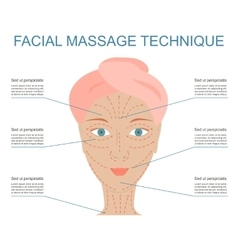 Poster of facial technique massage vector image