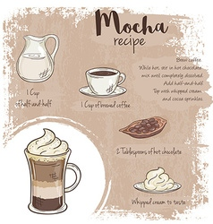 Hand drawn of mocha recipe with list of vector