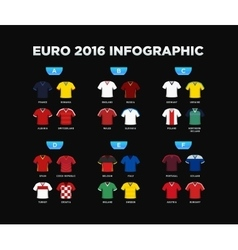 Euro 2016 tournament draw results flat vector