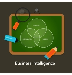 Business intelligence concept management process vector
