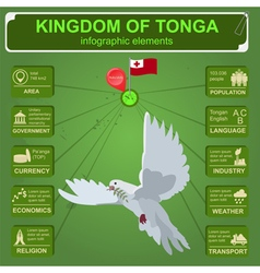Tonga infographics statistical data sights dove vector
