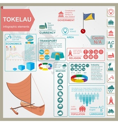 Tokelau infographics statistical data sights vector