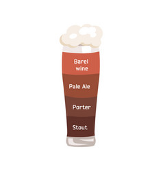 Barrel wine and pale ale vector
