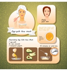 Egg yolk face mask recipes vector