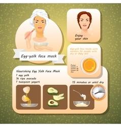 Egg yolk face mask recipes vector