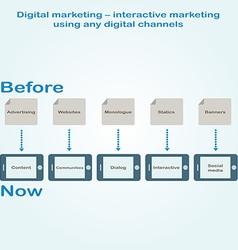 Infographics development of digital marketing vector image vector image