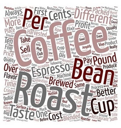 Coffee So Darn Expensive text background wordcloud vector image