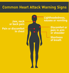 Common heart attack warning signs design vector