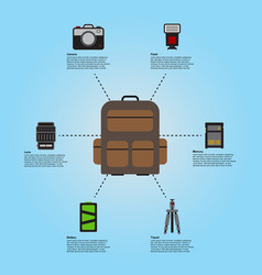 Camera basic accessories travel prepare backpack vector