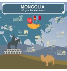 Mongolia infographics statistical data sights vector image