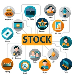 Photo and stock concept vector