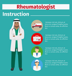 Medical equipment instruction for rheumatologist vector