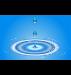 water swirls vector image