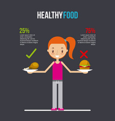 Healthy food infographic with related icons vector