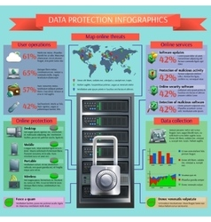 Data protection infographic set vector
