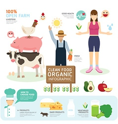 Organic Clean Foods Good Health Template Design vector image