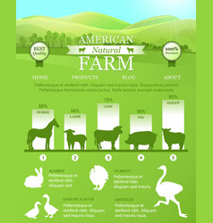 American farm infographic with bright landscape vector