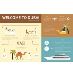 Welcome to dubai infographic flat vector