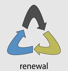 Renewal energy icon vector image