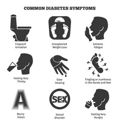 Diabetes symptoms icons set vector image vector image