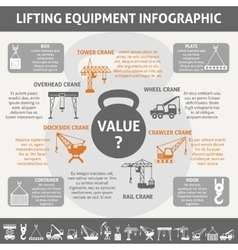 Industrial equipment infographic vector